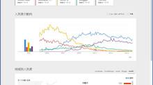 WordPressの人気に迫る「Tumblr」