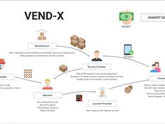 VendX | Service Design