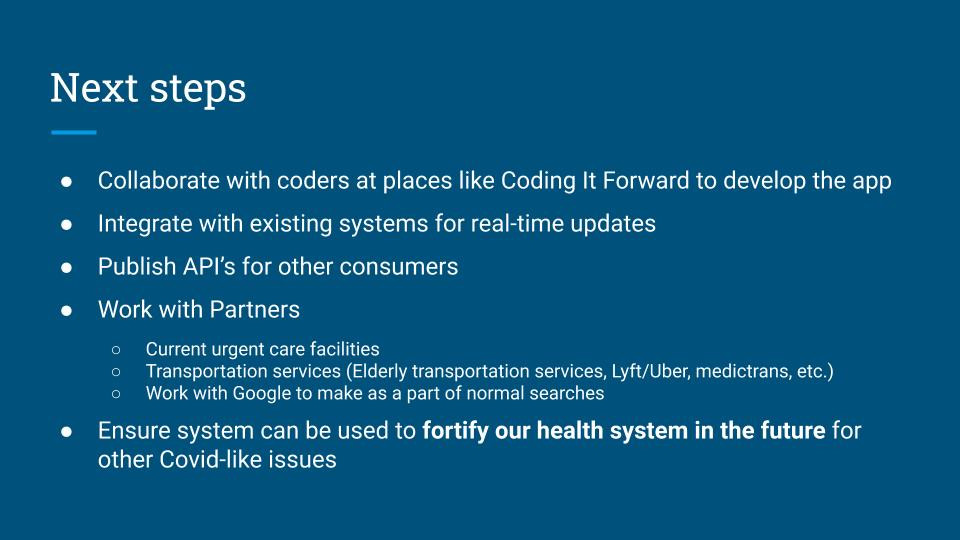 Copy of ClearCare -Slides_ (6).jpg