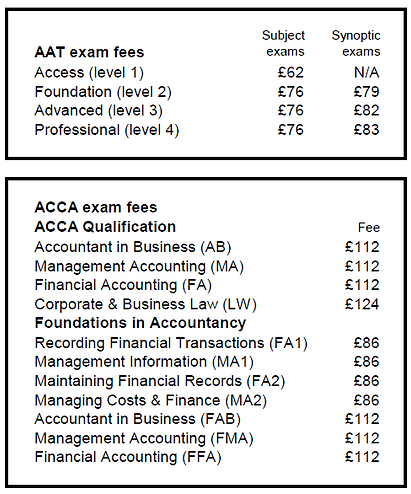 Exam fees for website 23-08-2020.png