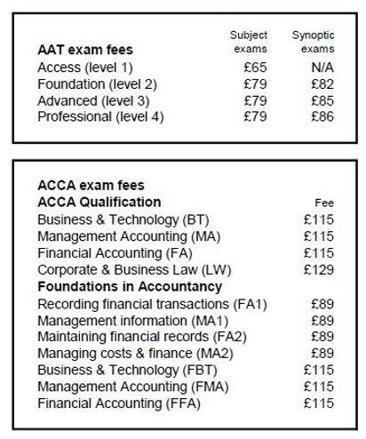 Exam fees for website 04-01-2021.jpg