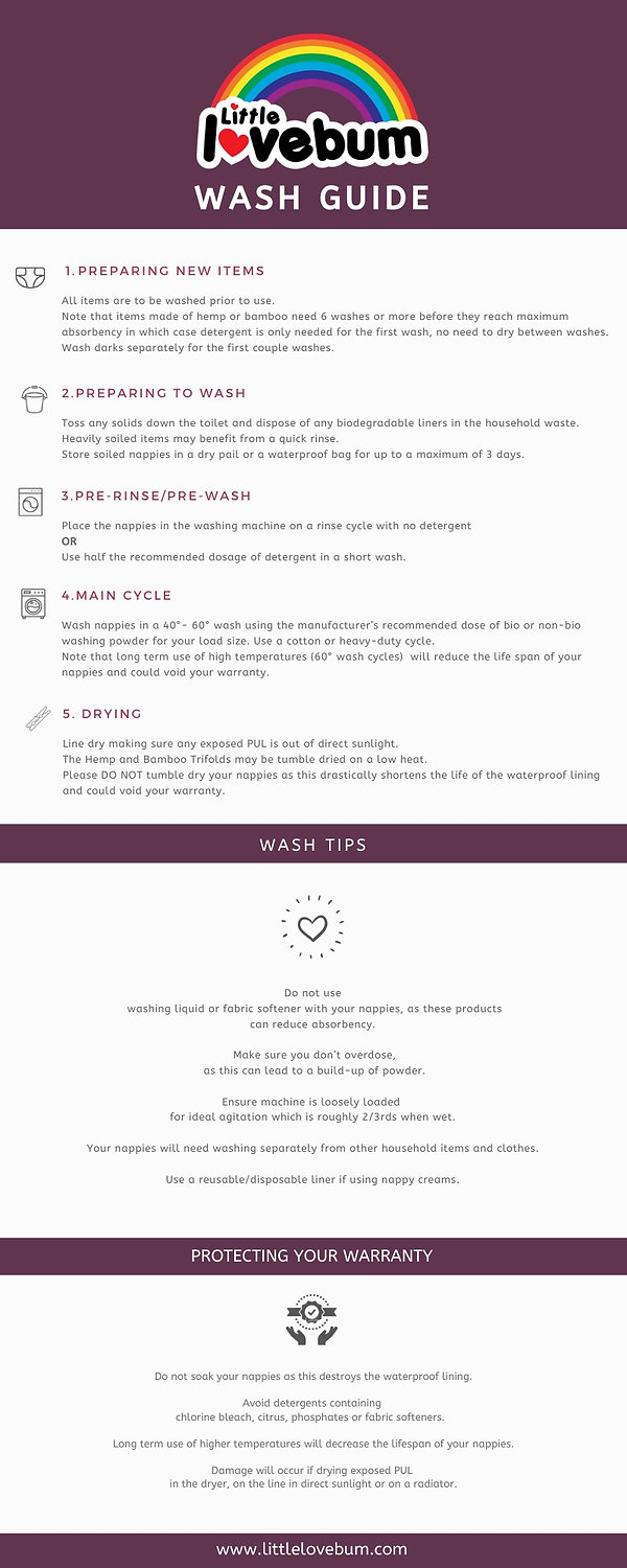 wash-guide.png.jpeg