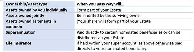Estate planning table.JPG