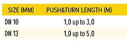 Push&TurnData.jpg