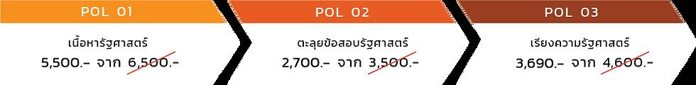 pol price.png