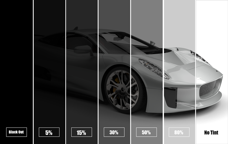 window tint percentages.png