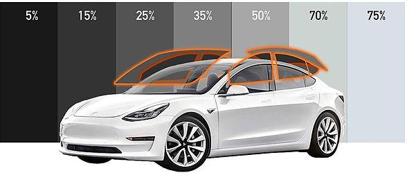Tesla Window Tint Percentage.jpeg