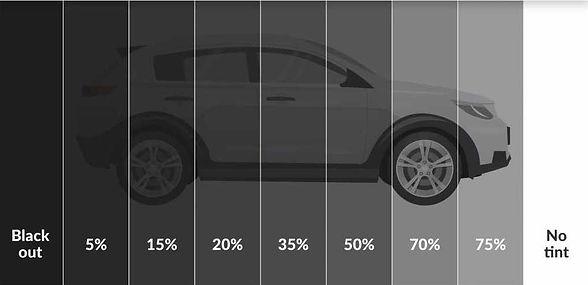 windshield tint percentage .jpeg