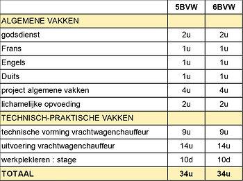 3de graad BVW.jpg