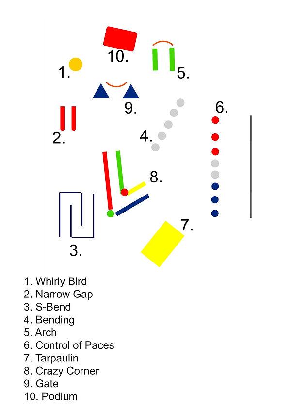 Novice Course diagram.jpg