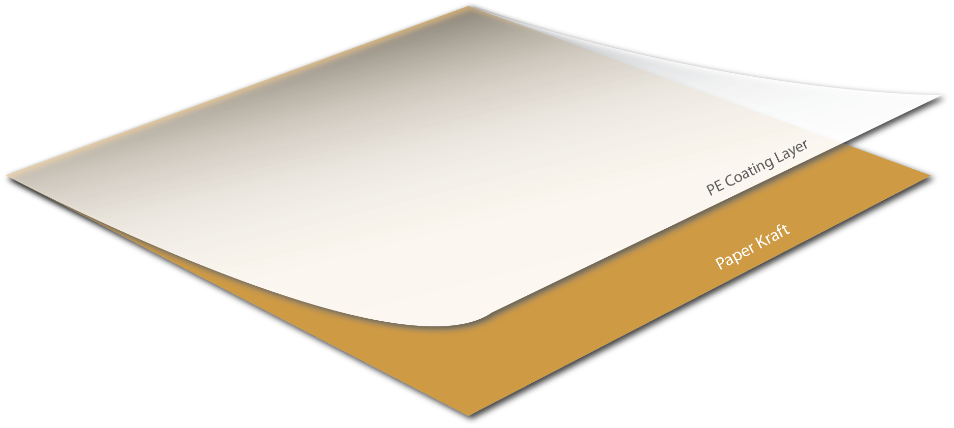 Kraft Laminated With VCI