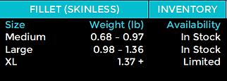 Baja Kanpachi Boneless Fillet (skinless)