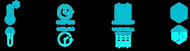 Icons for temp, shelf life, availability