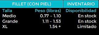 6 Fillet Skin on Sizes Table (Espanol).p