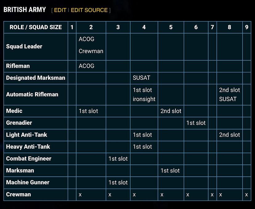 British Army Team Makeup.jpg