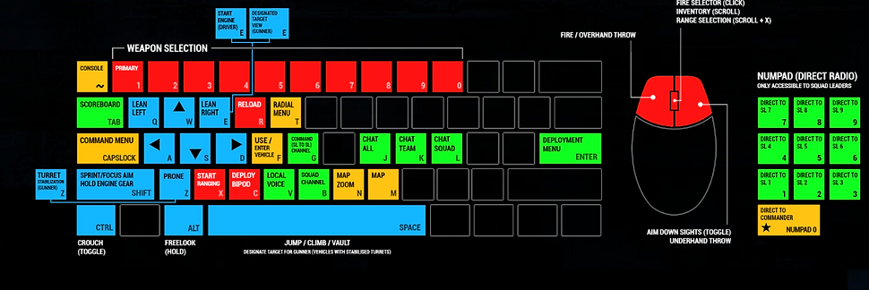 Squad keyboard mapping.png