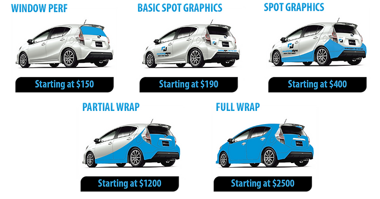 Car Wrap Pricing