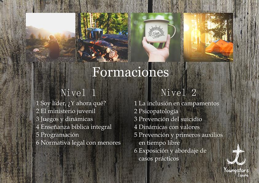 Formaciones nivel 1-2.png