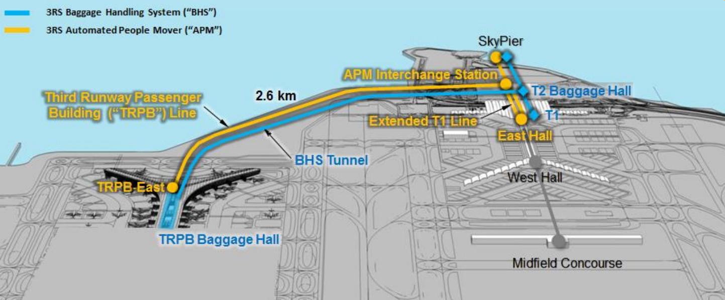 BHS Tunnel