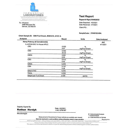 Certificate-of-Analysis-CBN-Fruit-Snack-
