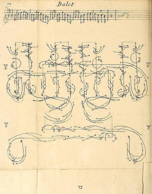 Notation de danse, 1700