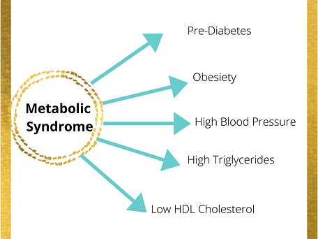 Metabolic Syndrome (1).png