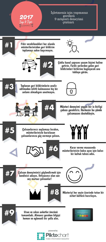 İşletmeniz için yapmanız gereken 9 müşteri deneyimi çözümü - İnfografik