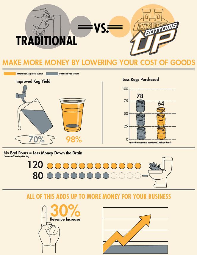 Make more money pdf.png