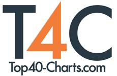 Chaz Robinson : Top 40 Charts