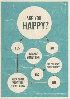 Be Nimble. Remain Optimistic!