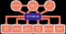 Bitmovio-Graphics-Pg-19-web-2.png