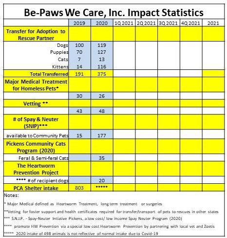 2021 final impact statistics for 2020 jp