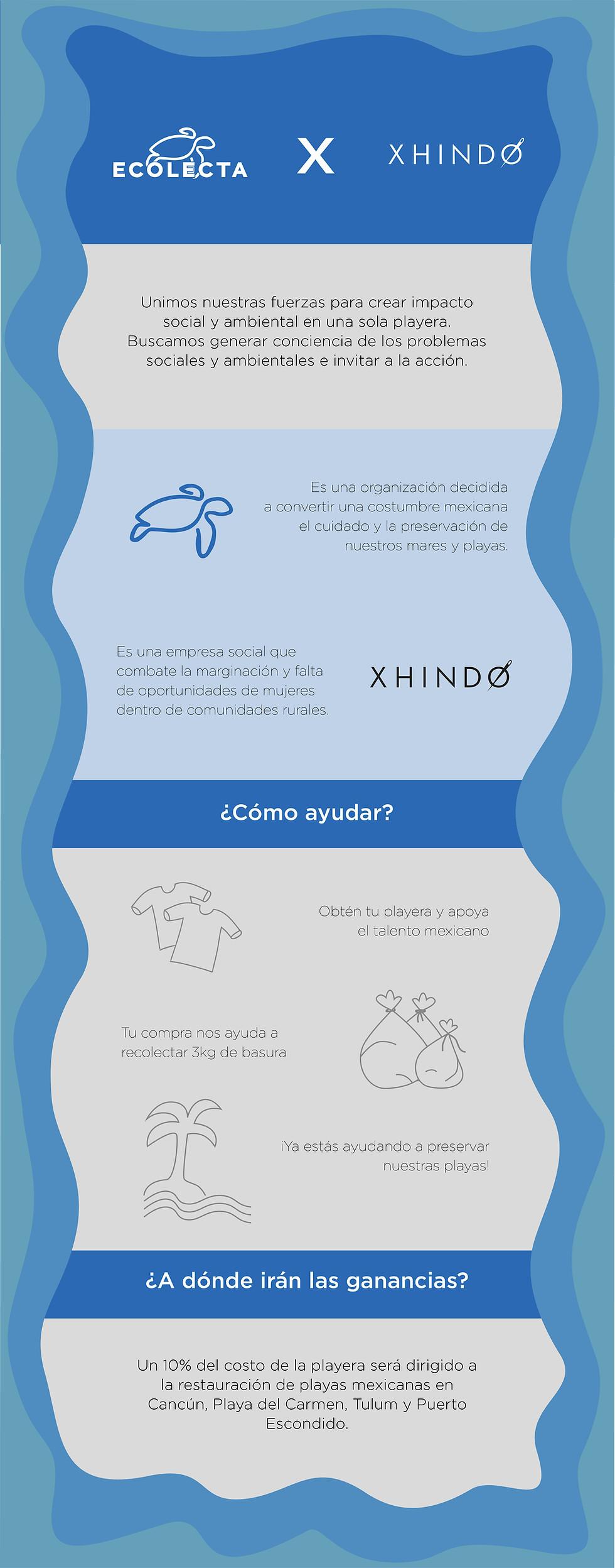 Infografia ecolecta xhindó.jpg
