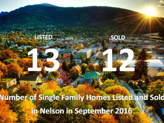 September Stats:  Number of Single Family Detached Homes Listed and Sold in Nelson