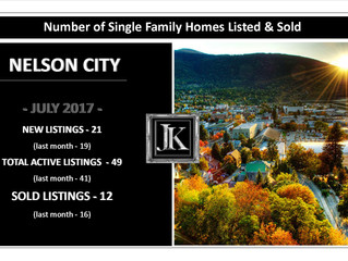 Market Stats for July 2017 for the City of Nelson