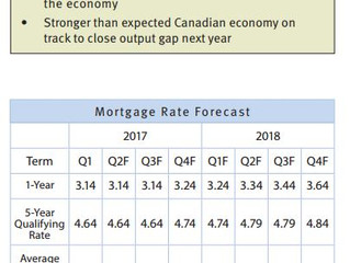 MORTGAGE RATES EXPECTED TO RISE IN SECOND HALF OF 2017