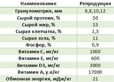 Биоритм репродукция таблица.jpg