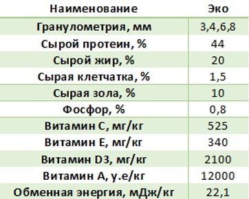 Биоритм эко таблица.jpg