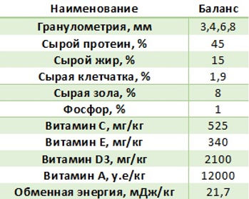 Биоритм Баланс таблица.jpg