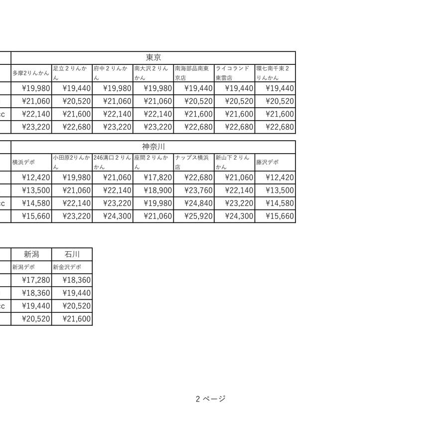 デポ持ち込み輸送料(→小牧)-2