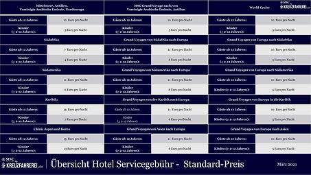 MSC_Cruises_Hotel_Servicegebuehr_uebersicht.jpg