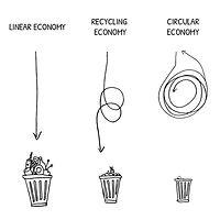 linear-vs-recycling-vs-circular-economy-