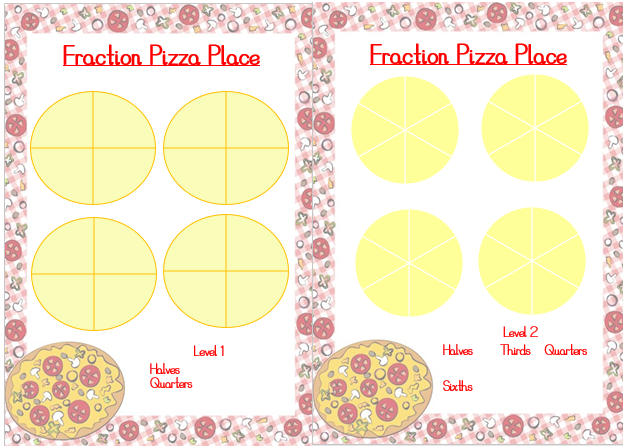 Pizza themed fraction games