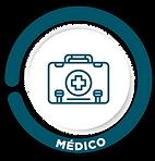 Industria de Medicina en Mexico