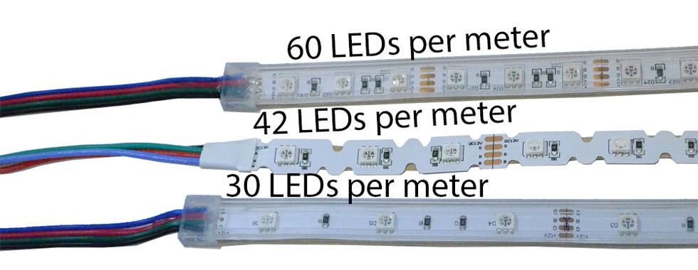 LED Strip Size comparison