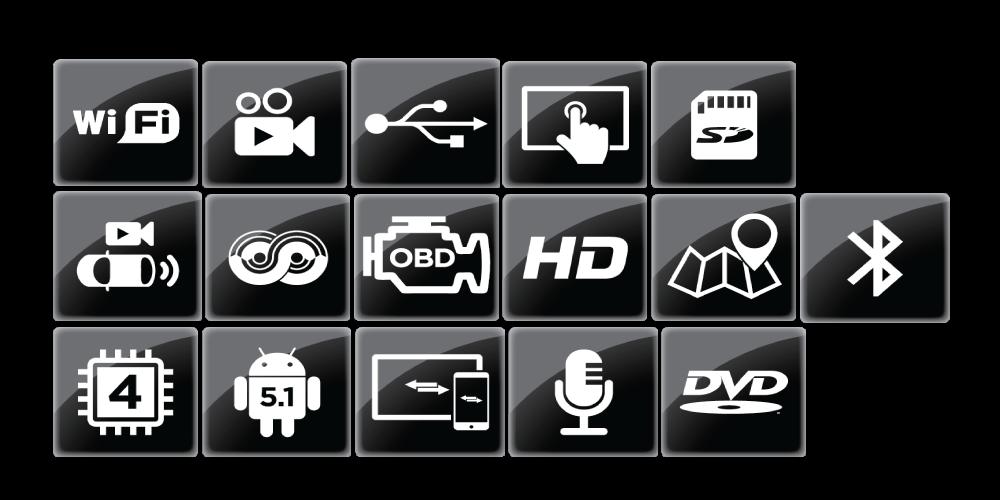 Multi-Center Icons