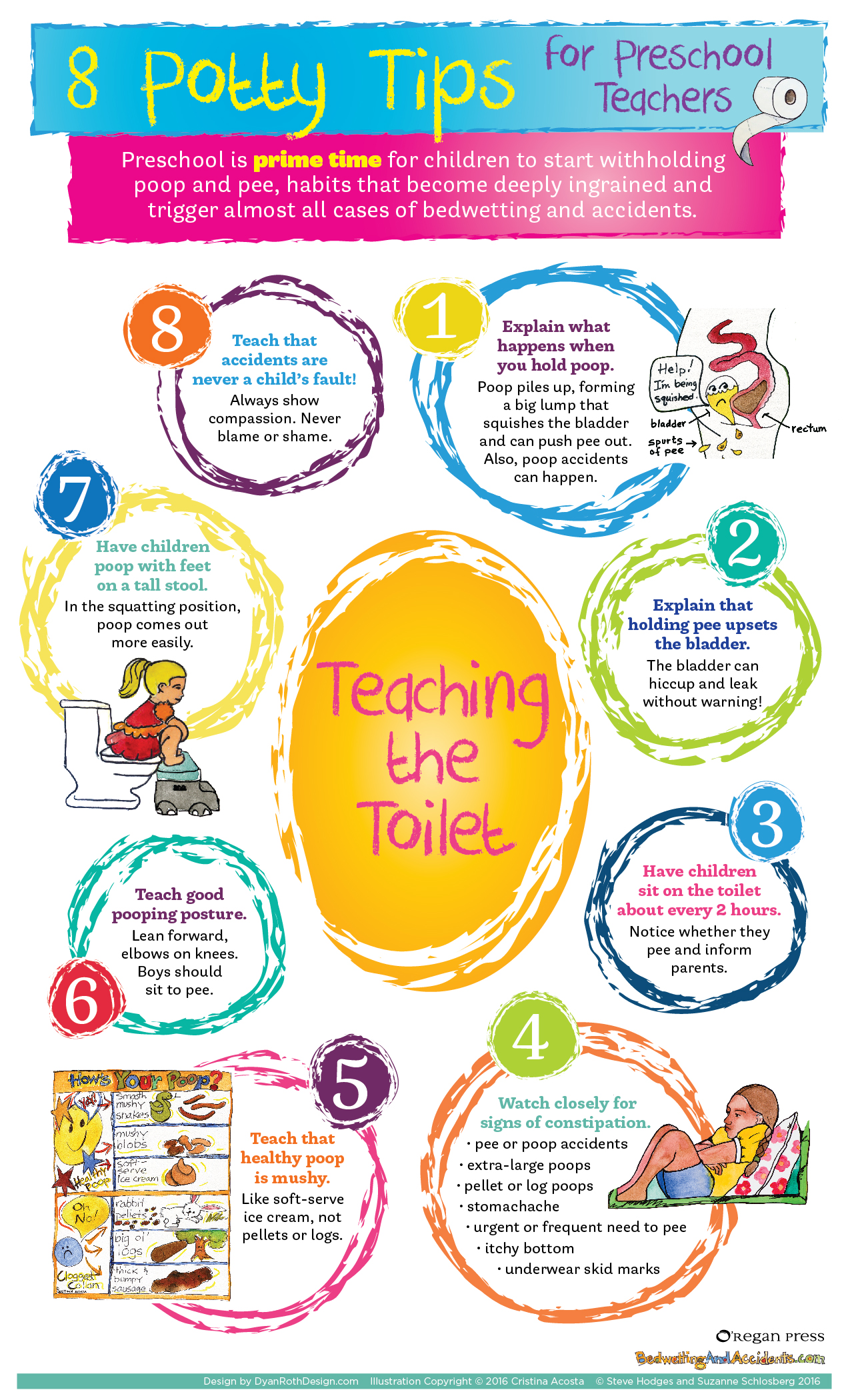 preschool toilet teacher teaching the toilet overlooked potty tips for preschool teachers home dr hodges bedwetting and accidents resources parents