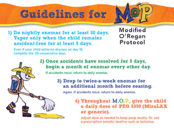 Introducing M.O.P.: The Very Best Way to Resolve Bedwetting and Accidents