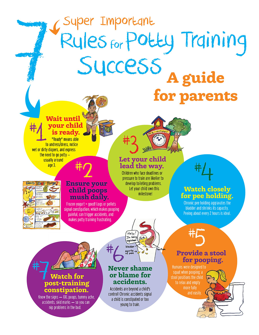 7 rules for potty training success