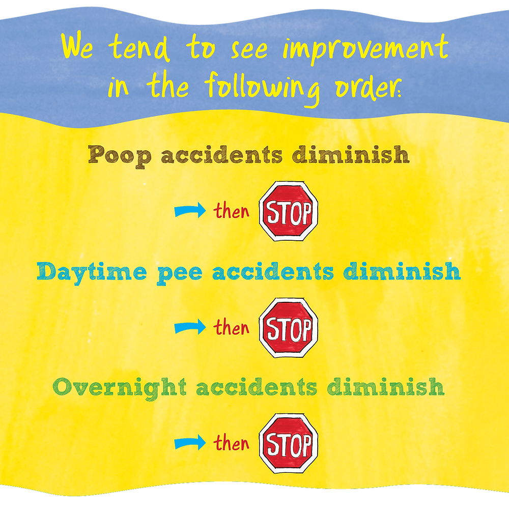 daytime poop and pee accidents resolve before bedwetting